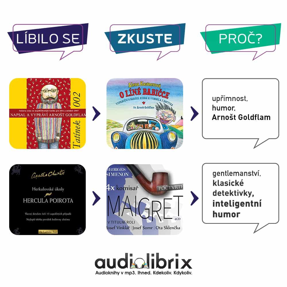 Líbila se vám jedna audiokniha? Druhá bude pravděpobodně taky. A řekneme vám proč!